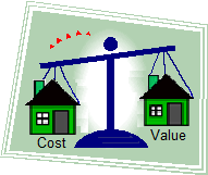 Home Appraisal Cost and Value Relationship